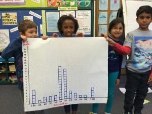 Second Grade Estimation 2